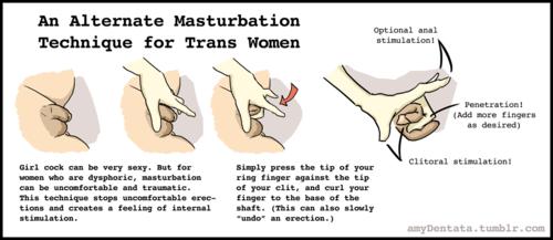 Why women masturbate