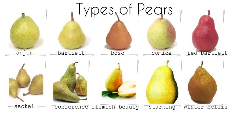 Congo reccomend Asian pears ripe
