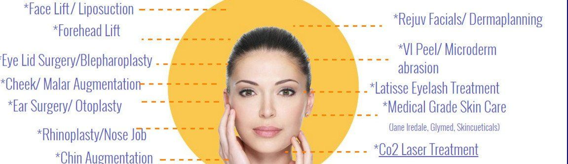 best of Springs Facial liposculpture bonita