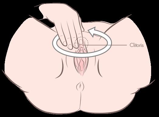 best of Feel Reach orgasm techniques clitoris masturbation