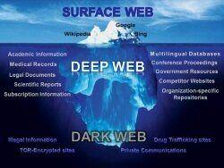 Snickers reccomend Deep web porn