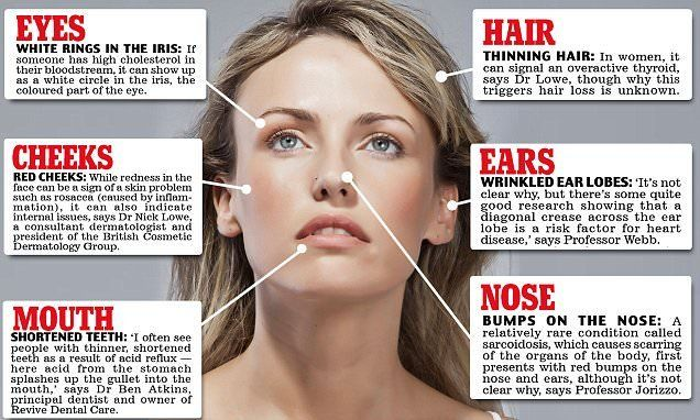 best of Facial causes High flushing blood pressure