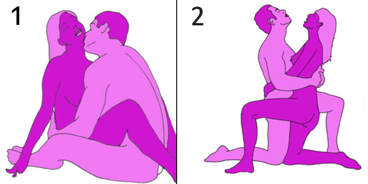 which sex position women like most
