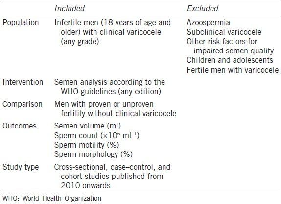 Sperm abnormalities in older men