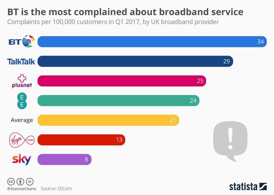 Opinion penetration worldwide Wireless sorry